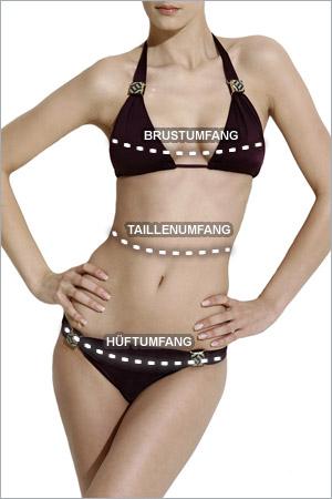Größentabelle Frauen - Brustumfang - Taillenumfang - Hüftumfang